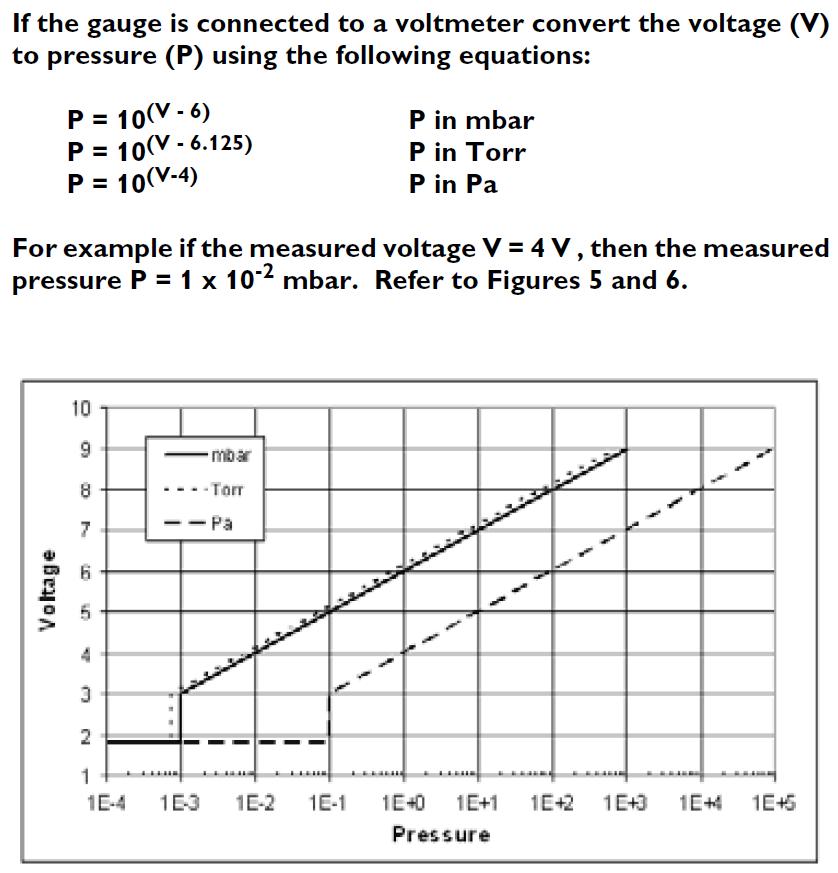 APG100 pressure calc.PNG